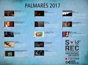 Palmarés 2017 S Rafael en corto