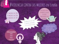 INFOGRAFÍA Violencia de género