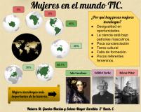Mujeres en el mundo TIC