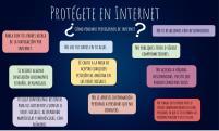 Protégete de Internet