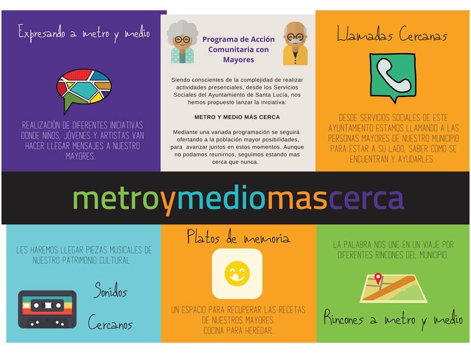 """Participación en la iniciativa """"Metro y Medio Más Cerca"""" de los Servicios Sociales del Ayuntamiento de Santa Lucía."""